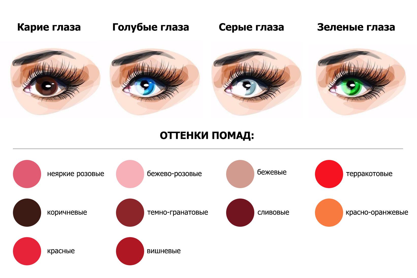Какая помада подходит к карим глазам и русым волосам